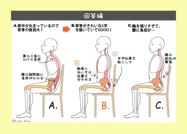 ヘルニア 座り 方 【ヘルニア予防のための、腰に負担をかけない座り方】この女性、どこ...